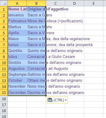 Figura 2: i dati incollati in Excel