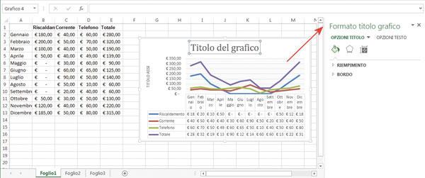 Figura 10: la finestra Formato titolo grafico