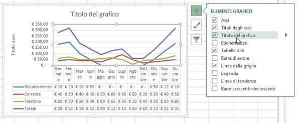 Figura 9: il menu del pulsante Elementi grafico