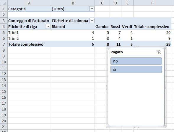 Figura 2: una tabella pivot con la finestra del filtro