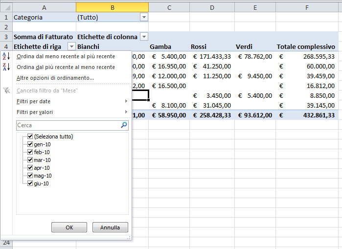 Figura 3: filtrare i dati in riga