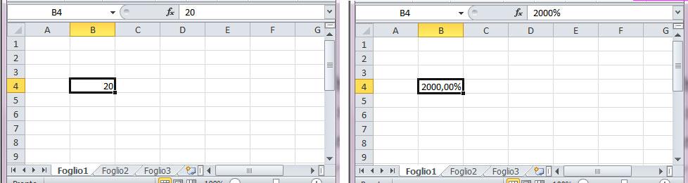 Figura 7: una cella prima e dopo l'applicazione del formato percentuale