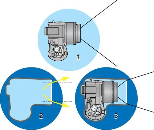 Figura 8: quando la fotocamera viene portata sott'acqua, la luce, passando dall'aria all'acqua, subisce gli effetti della rifrazione già descritti. Ne risulta un angolo di ripresa minore rispetto a quello ottenibile col medesimo obiettivo usato in ambiente terrestre