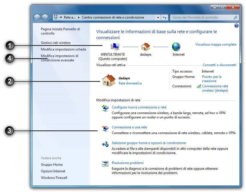 Figura 1: il Centro connessioni di rete e condivisione: il punto di controllo delle reti di Windows 7
