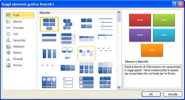 Figura 8: la finestra Scegli elemento grafico SmartArt