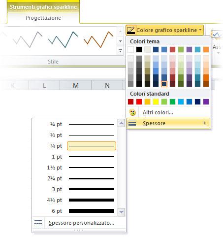 Figura 20: il menu del pulsante Colore grafico sparkline