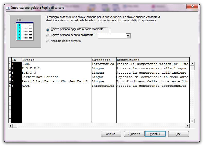 Figura 6: la quinta schermata della finestra Importazione guidata Foglio di calcolo