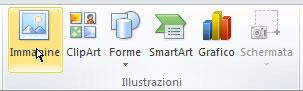 Figura 4: inserire un'immagine