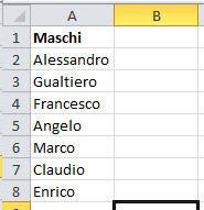 Figura 1: un esempio di foglio di Excel