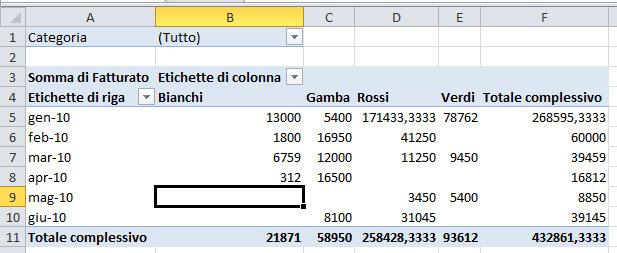 Figura 6: i campi della tabella nella posizione corretta