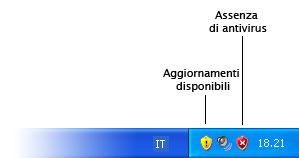Figura 8: Windows XP notifica che sono disponibili degli aggiornamenti software con uno scudo giallo e l'assenza di un antivirus con uno scudo rosso