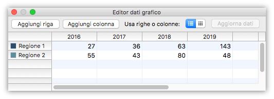 Figura 6:la finestra Editor Dati Grafico permette di inserire i dati necessari per disegnare i grafico selezionato